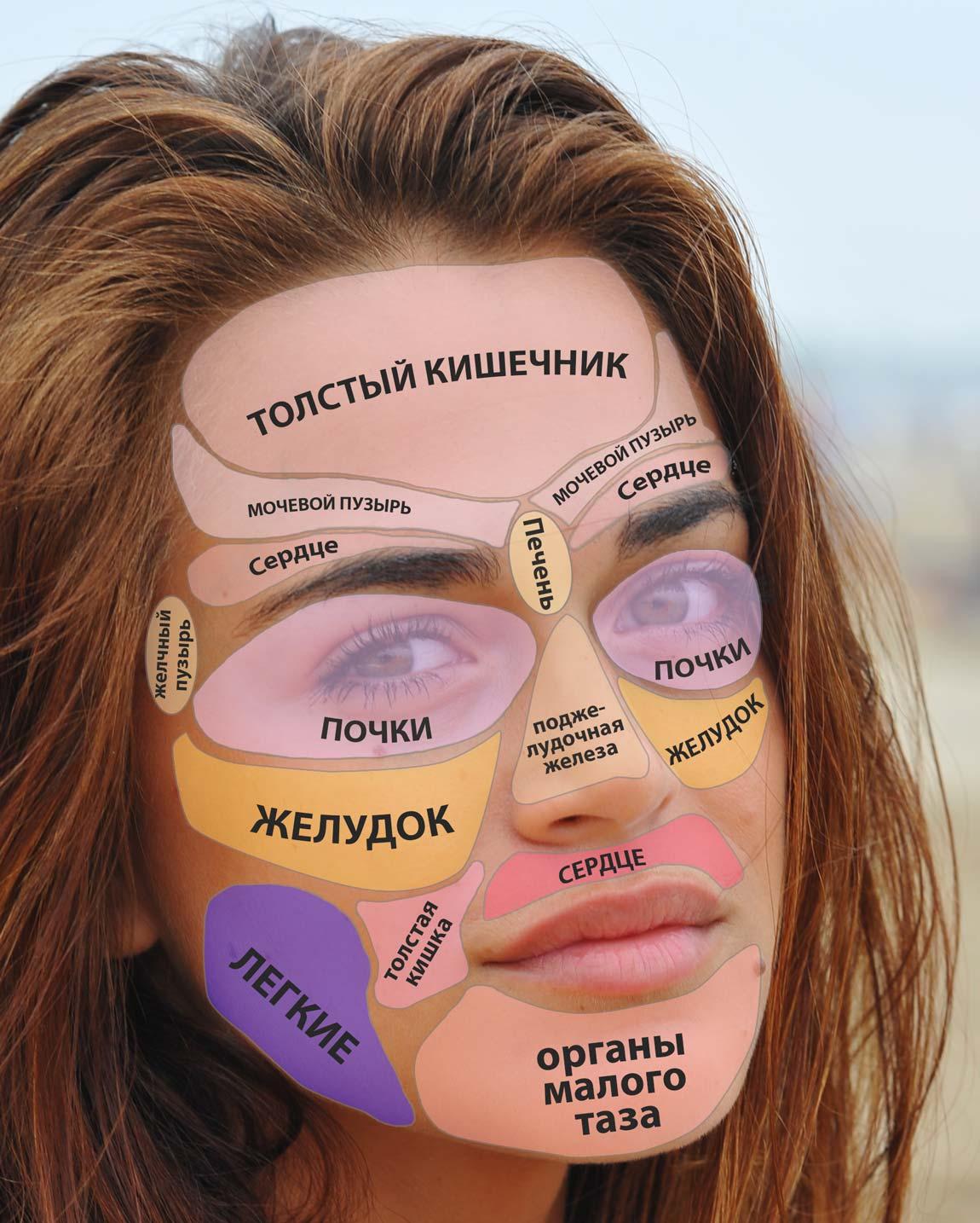 Угревая сыпь - симптомы, причины, осложнения |